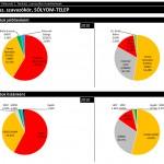 Sajókaza 3. sz. szavazókör, Sólyom-telep